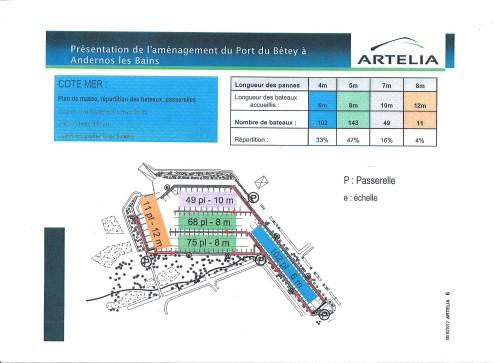 projet 2012 d'extension du port du Betey