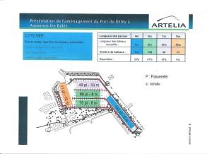 Projet 2012 du port du Betey